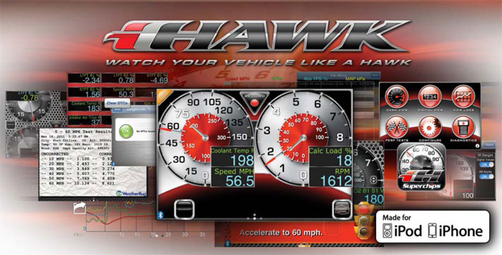 Superchips iHawk Monitor Banner